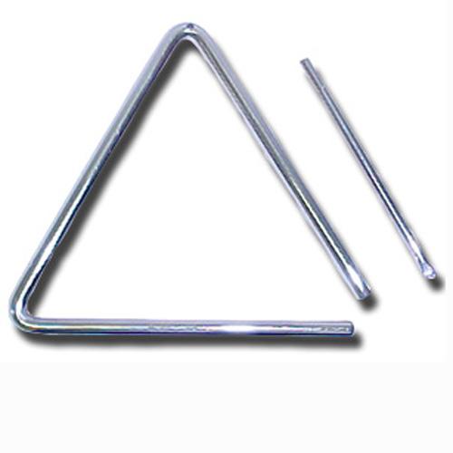 trianglu